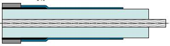 Линейное распределение